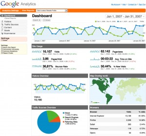 Analyzing your Business Website